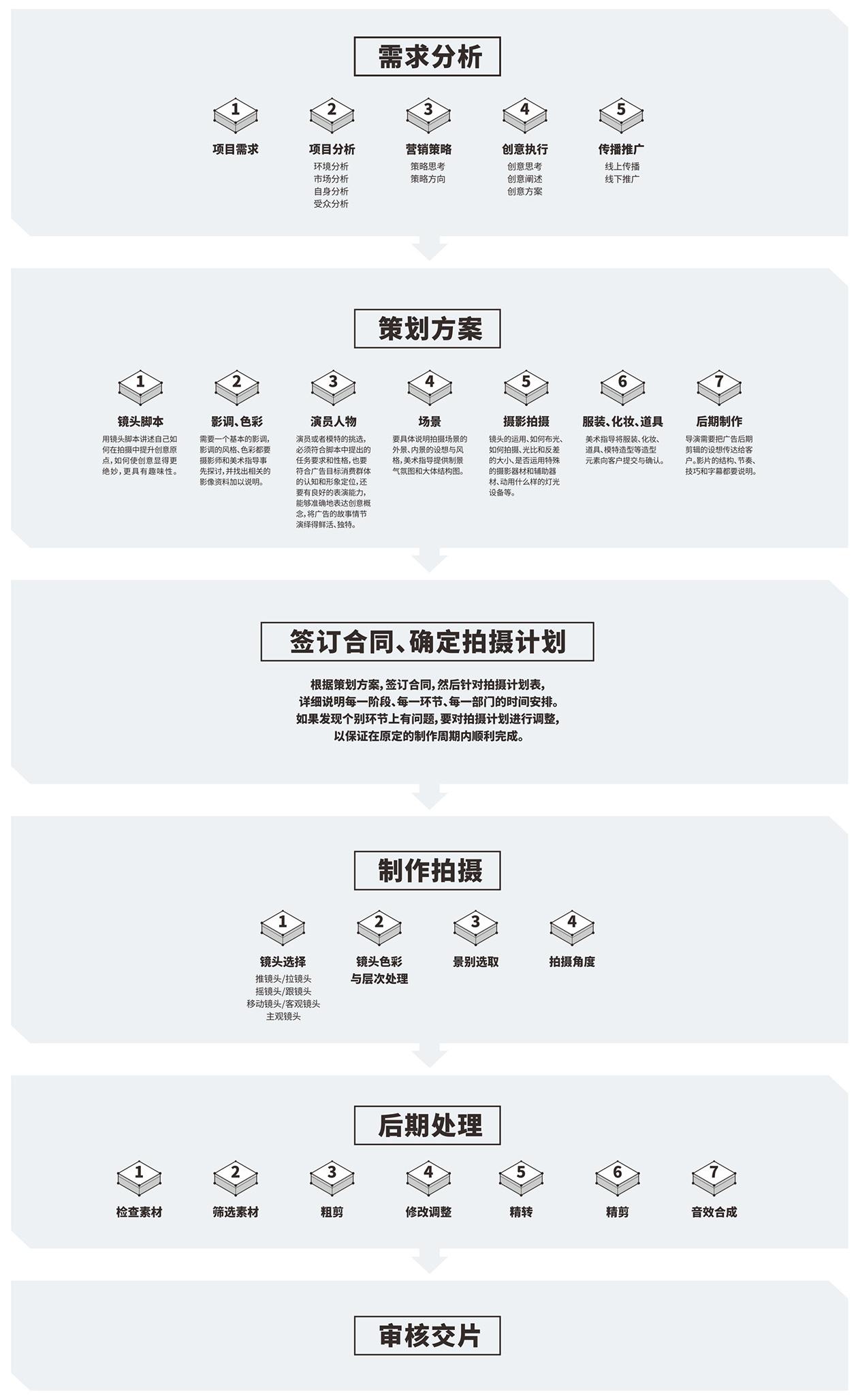 公司形象宣传片制作_深圳企业形象宣传片拍摄公司 - 深圳彬野视觉